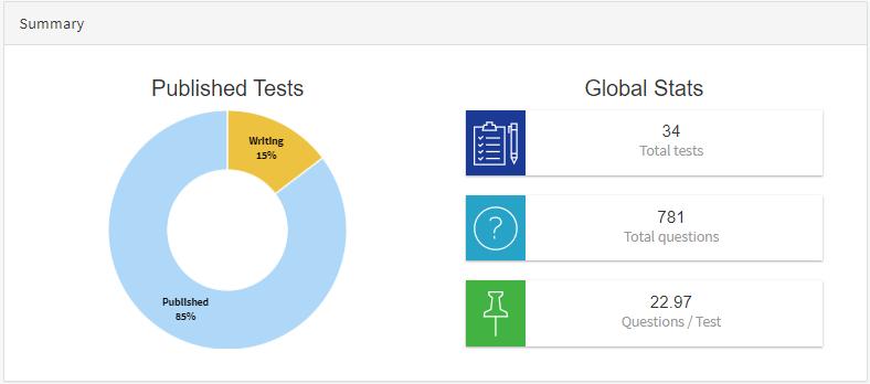 pedagoo published tests